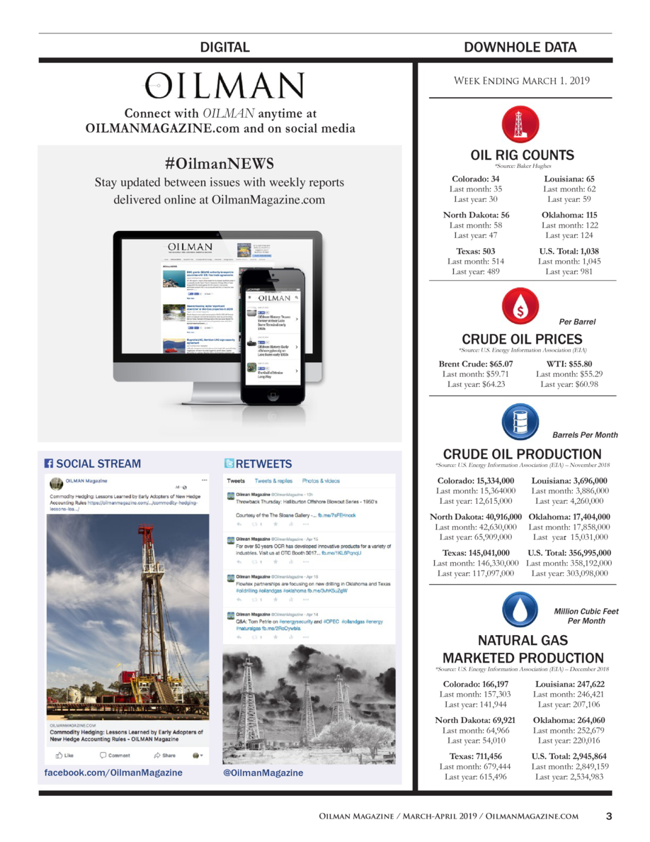DIGITAL  DOWNHOLE DATA Week Ending March 1, 2019  Connect with OILMAN anytime at OILMANMAGAZINE.com and on social media   ...