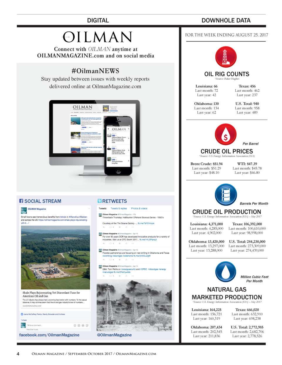DIGITAL  DOWNHOLE DATA FOR THE WEEK ENDING AUGUST 25, 2017  Connect with OILMAN anytime at OILMANMAGAZINE.com and on socia...